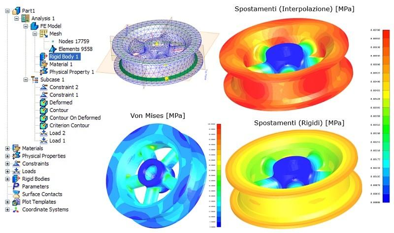 Ambiente di modellazione CAD/FEM integrato