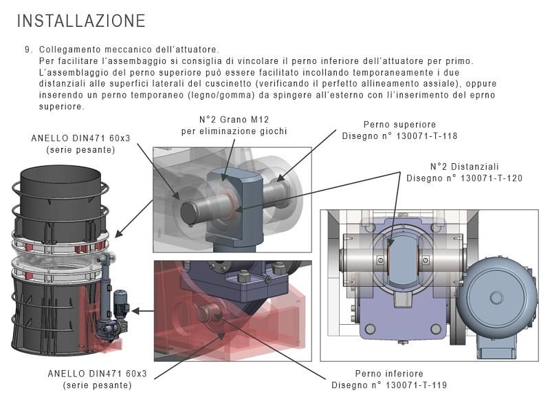 Manuale di installazione e montaggio